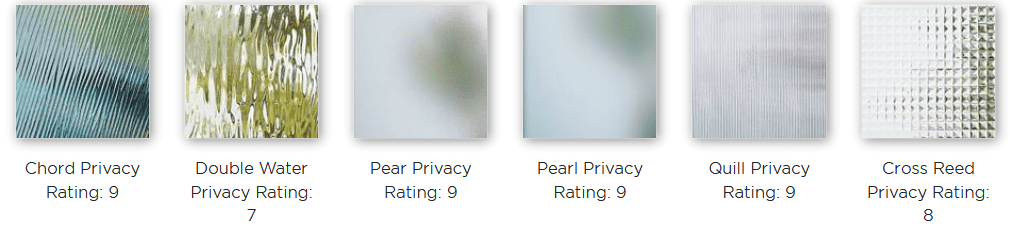 Masonry Door Textured Glass Options and Their Privacy Ratings